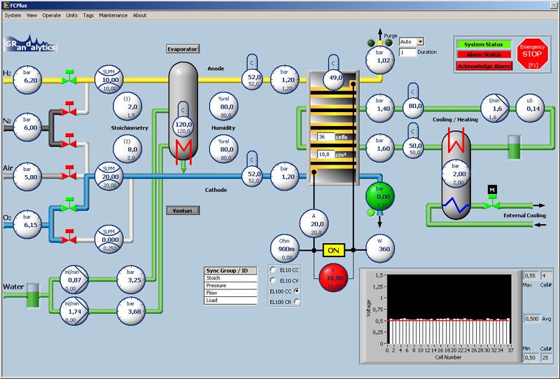 Instrument Loop Diagram Pdf 28 Images Image Gallery Loop